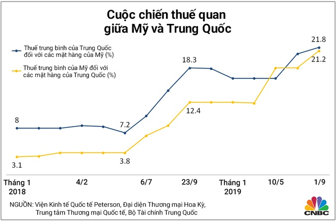 Chien tranh thuong mai My - Trung anh 1