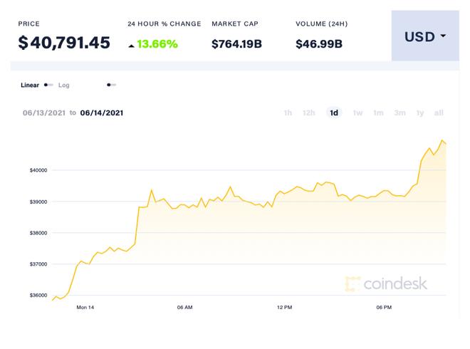 Bitcoin anh 1