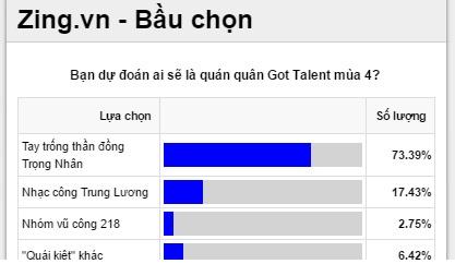 chung ket Vietnam's Got Talent 2016 anh 2
