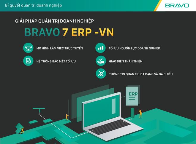 Phan mem BRAVO 7 ERP-VN lot top 10 Sao Khue hinh anh 1
