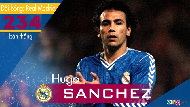 Nhung chan sut xuat sac trong lich su La Liga hinh anh 4 Hugo_Sanchez.jpg