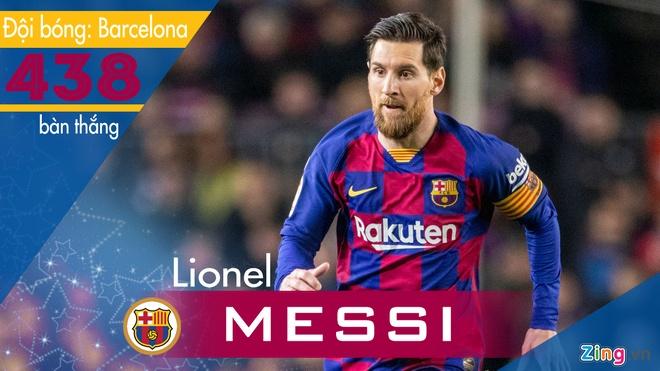 Nhung chan sut xuat sac trong lich su La Liga hinh anh 1 Lionel_Messi.jpg