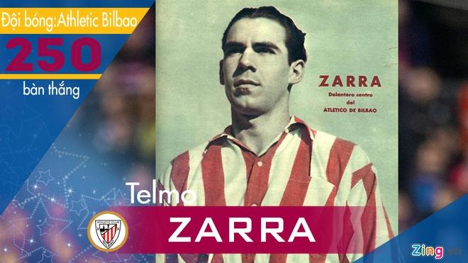 Nhung chan sut xuat sac trong lich su La Liga hinh anh 3 Telmo_Zarra.jpg