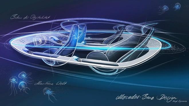 concept xe dien tuong lai Mercedes-Benz EQ anh 1