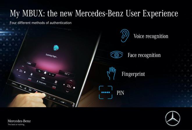 Mercedes lo dien khoang lai hien dai cua S-Class 2021 anh 12