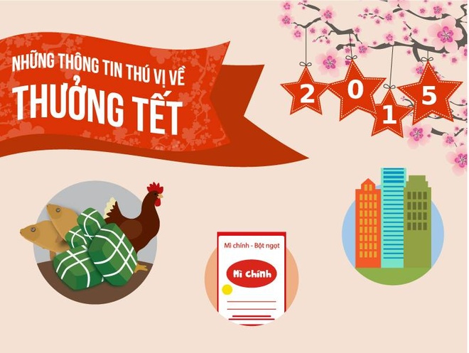 Thuong Tet 2015: Cho nhan biet thu, noi xach con ga hinh anh