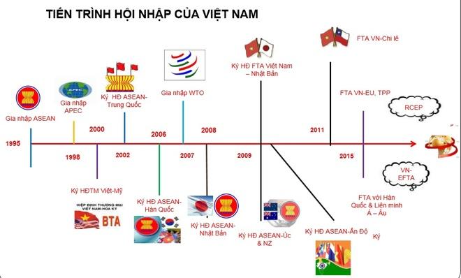 'AEC khong chi day Viet Nam kiem tien, ma con la tien xanh' hinh anh 2