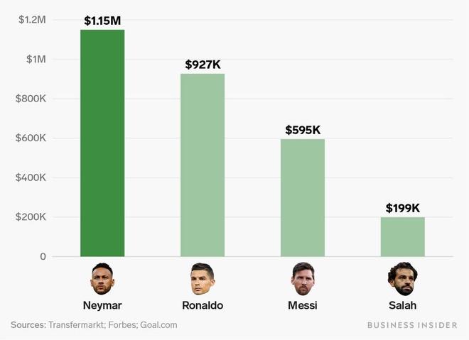 Neymar anh 5