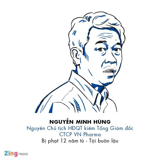 Vu an VN Pharma buon lau thuoc ung thu H-Capita anh 1