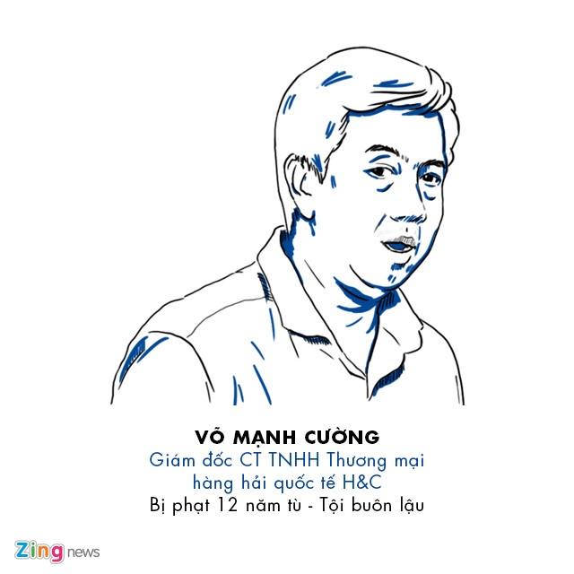 Vu an VN Pharma buon lau thuoc ung thu H-Capita anh 2