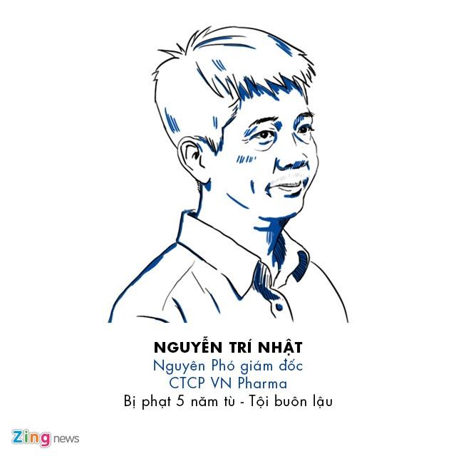 Vu an VN Pharma buon lau thuoc ung thu H-Capita anh 3