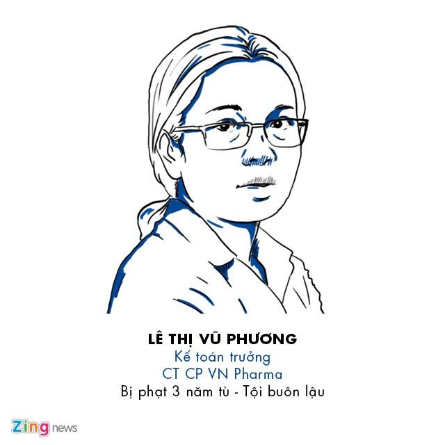 Vu an VN Pharma buon lau thuoc ung thu H-Capita anh 4