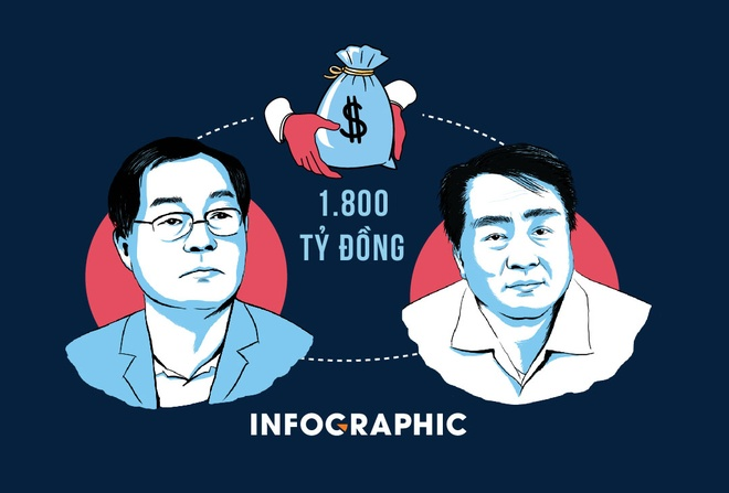 1.800 ty dong tu Tram Be chuyen sang Pham Cong Danh the nao? hinh anh