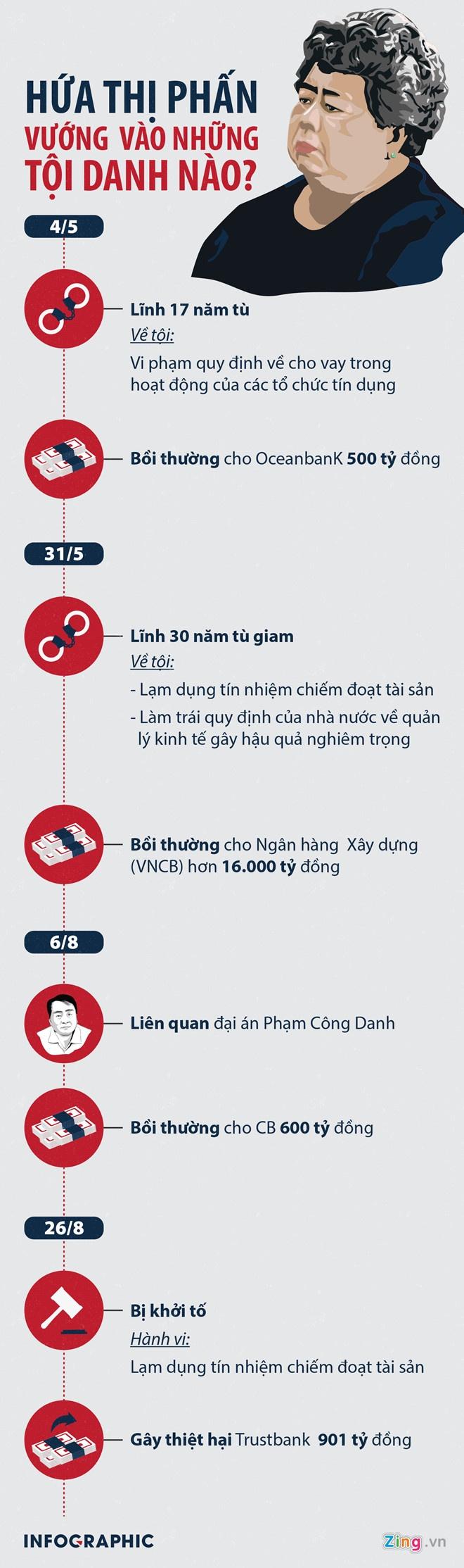 Hua Thi Phan va dong pham anh 3
