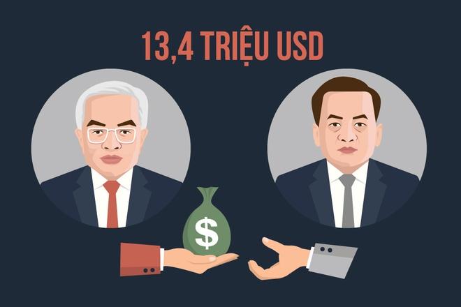 Tran Phuong Binh chuyen 13,4 trieu USD cho Vu 'nhom' the nao? hinh anh