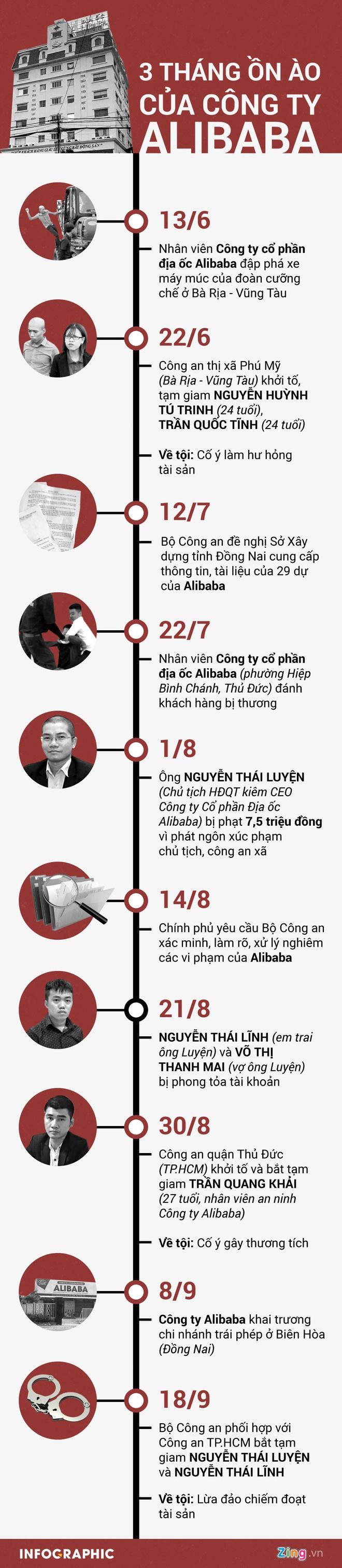 Nhan vien cua Alibaba co vo can khi Nguyen Thai Luyen bi bat? hinh anh 2