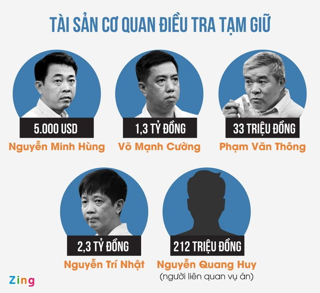 Cuu Tong giam doc VN Pharma bi de nghi 18-19 nam tu hinh anh 2