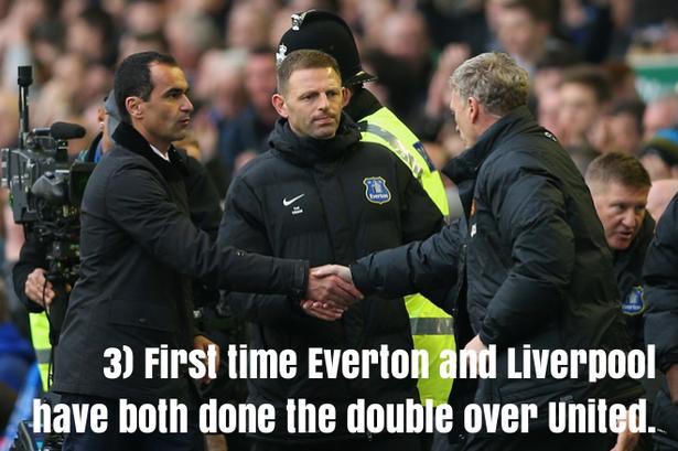 3.Lần đầu tiên cả Everton và Liverpool cùng thắng M.U ở cả 2 lượt trận trong một mùa giải.