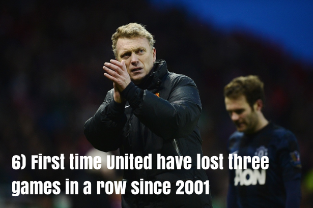 6.Lần đầu tiên Quỷ đỏ thành Manchester thua 3 trận liên tiếp kể từ năm 2001.