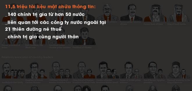 Vu ro ri Tai lieu Panama lon chua tung co hinh anh 3