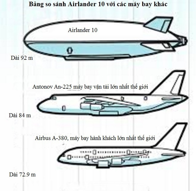 Airlander 10 anh 7