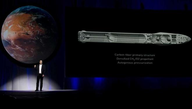 ke hoach xay dung thanh pho tren Hoa cua SpaceX anh 1