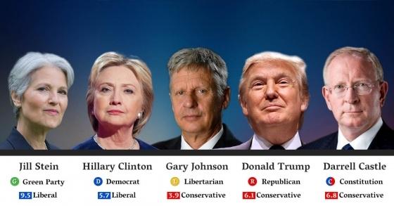 Cuoc dua vao Nha Trang khong chi co Clinton, Trump hinh anh 1