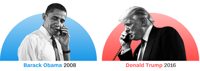 Noi hoang mang khi Trump dien dam voi nguyen thu cac nuoc hinh anh 2
