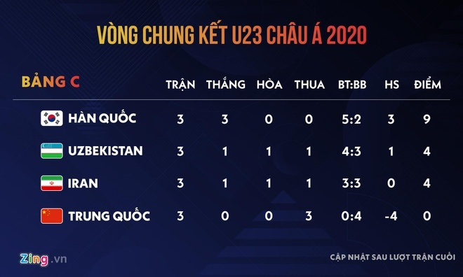 U23 Trung Quoc anh 3