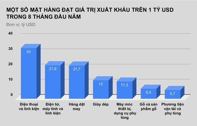 Xuat khau dien thoai tang manh nho Samsung ban Galaxy Note 10 hinh anh 1