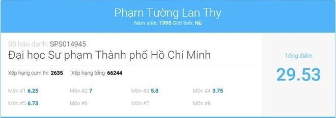 Dan hot girl tung lo hoc luc hoac diem thi dai hoc khong may sang sua hinh anh 4
