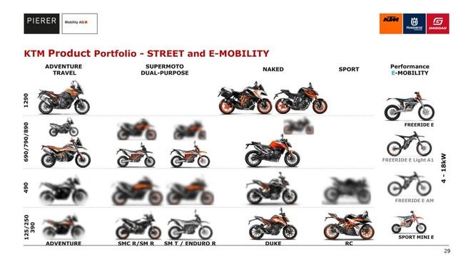 KTM 490 chuan bi ra mat - phan khuc hoan toan moi, co 5 phien ban hinh anh 1 ktm-portfolio-new-bikes-street-490-890-2020-1-1024x576.jpg