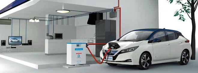 Ung ho xe dien, Ireland cam san xuat oto su dung dong co dot trong hinh anh 1 2020_nissan_leaf_japan_21_768x283.jpg