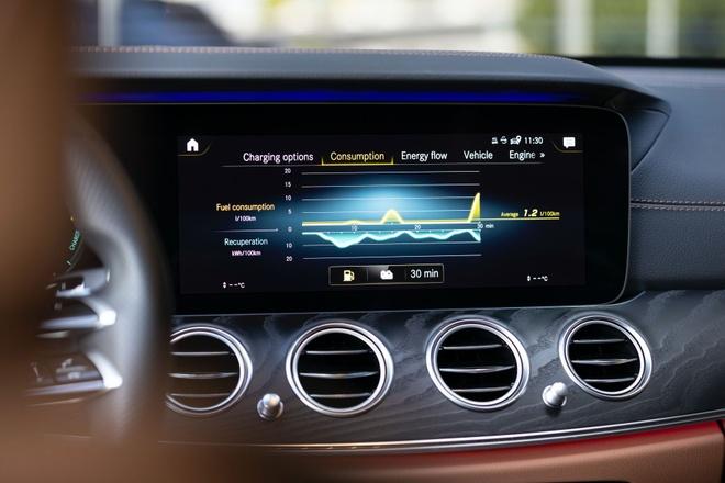 Xe Mercedes-Benz co the bi cam ban tai Duc boi Nokia anh 1