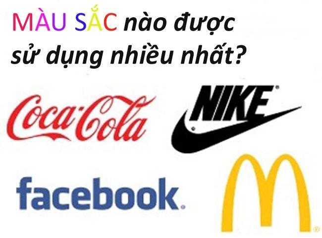 Diem chung cua logo cac tap doan hang dau the gioi hinh anh