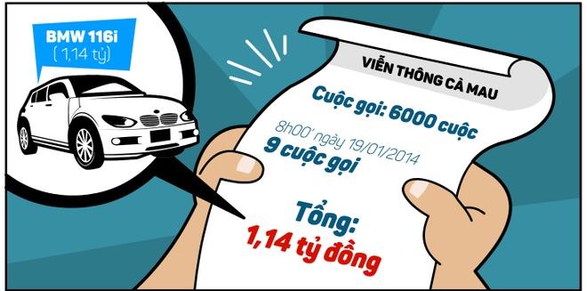 Hi hoa: Cuoc vien thong mot thang bang tien mua xe BMW hinh anh 2 Theo bảng kê chi tiết mà nhà mạng cung cấp, danh sách cuộc gọi đến là 5.939, trong đó 9 cuộc cùng một thời điểm (giây, phút, giờ) và 49 cuộc trong vòng một phút. Phần lớn những cuộc gọi này đều được thực hiện từ 8h ngày 19/1/2014.