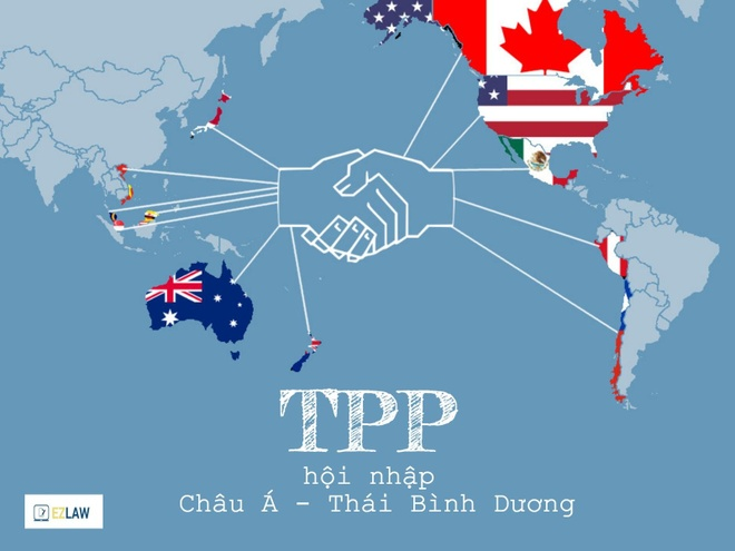 TPP anh huong the nao den nong nghiep Viet Nam? hinh anh