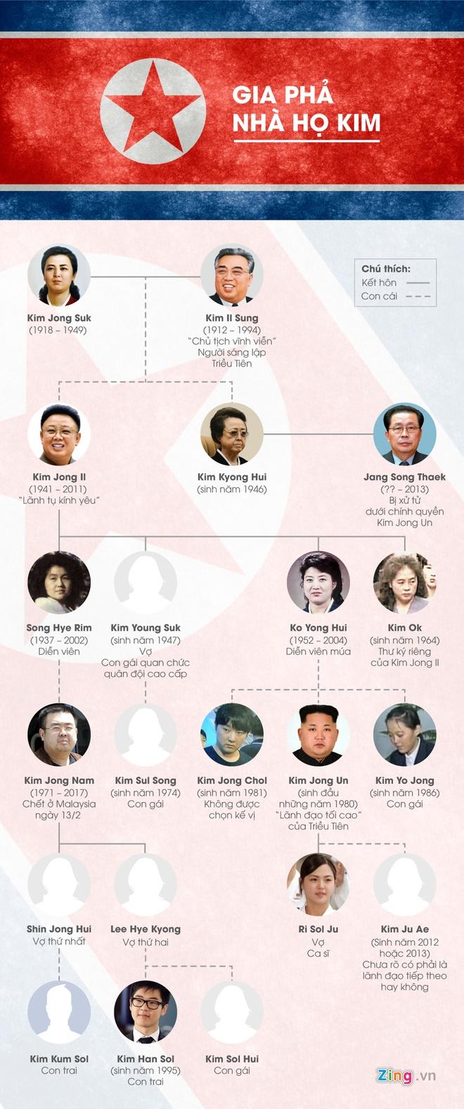 con trai Kim Jong Nam anh 3
