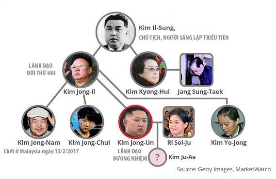 Tung tich con trai ong Kim Jong Nam anh 2