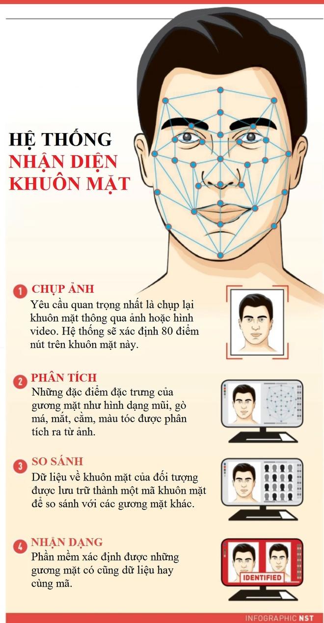 Nghi an Kim Jong Nam: Co the khong can xet nghiem ADN hinh anh 2