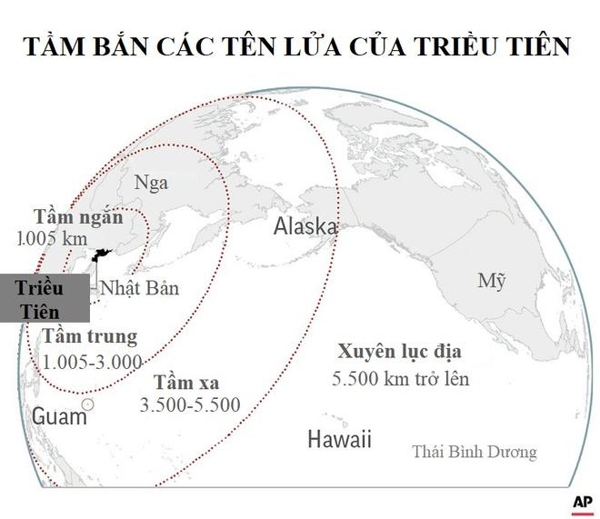 Trieu Tien tuyen bo thu ten lua Hwasong 15, co the danh toan bo My hinh anh 3