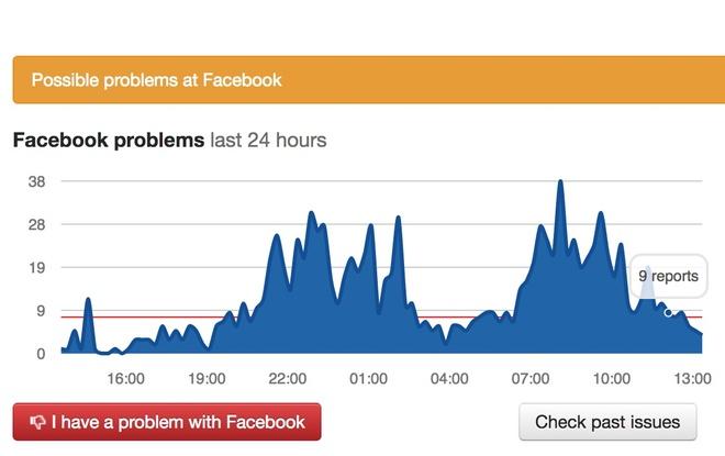 Facebook Messenger gap loi khong hien thi khung chat hinh anh 1