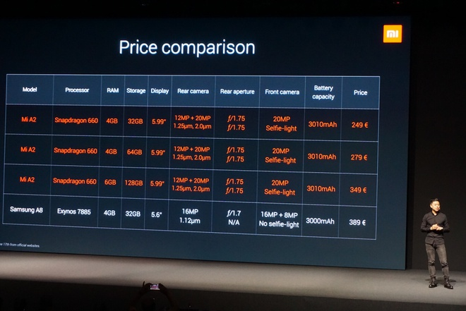 Xiaomi ra Mi A2 va A2 Lite - camera kep AI, cau hinh tot, Android One hinh anh 20