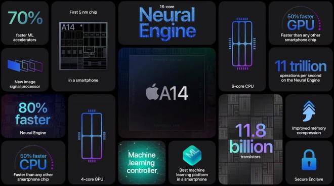 iPhone 12 ra mat anh 22