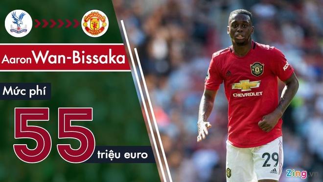 Wan-Bissaka dang co phong do tot anh 5