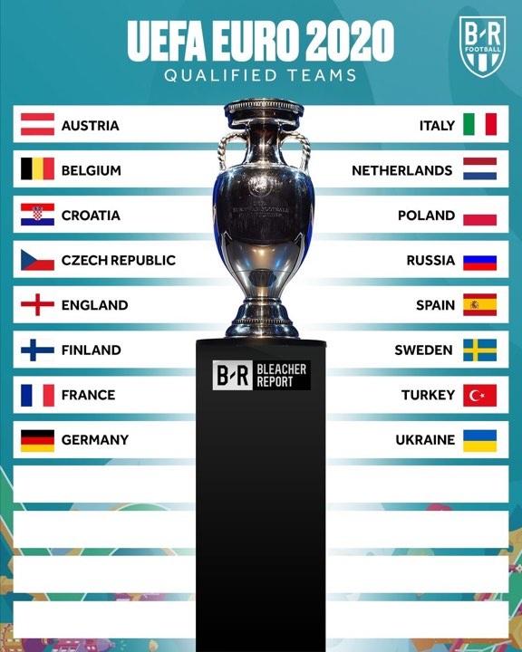 Bao nhieu doi tuyen da gianh ve du EURO 2020? hinh anh 3