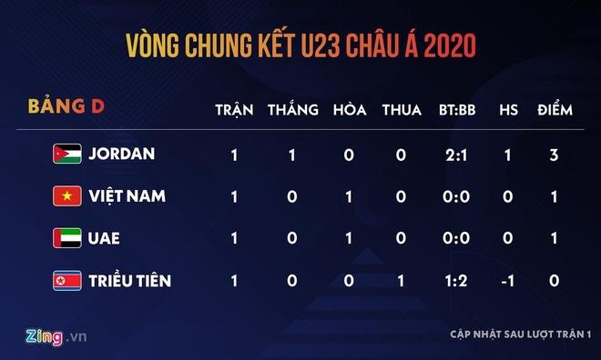 Hoang Duc cam on dong doi sau tiec sinh nhat hinh anh 4 a340390efe52060c5f43.jpg