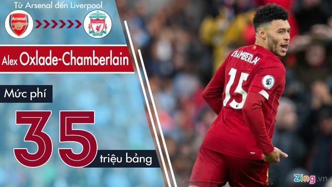 6 hop dong dat nhat Premier League trong ngay cuoi chuyen nhuong hinh anh 6 Alex_Oxlade_Chamberlain.jpg