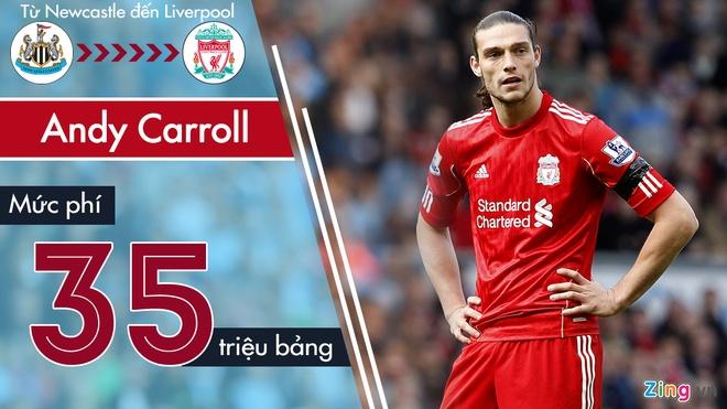 6 hop dong dat nhat Premier League trong ngay cuoi chuyen nhuong hinh anh 5 Andy_Carroll.jpg