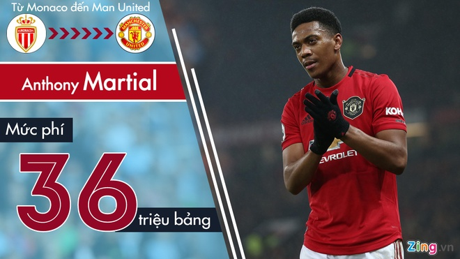 6 hop dong dat nhat Premier League trong ngay cuoi chuyen nhuong hinh anh 4 Anthony_Martial.jpg